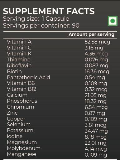 Multivitamins Multiminerals Nutrition Facts