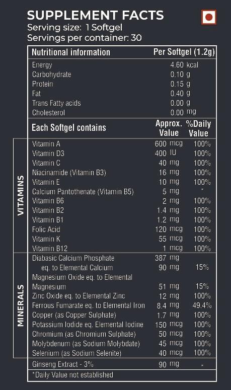Provites Multivitamins Multiminerals Nutrition Facts